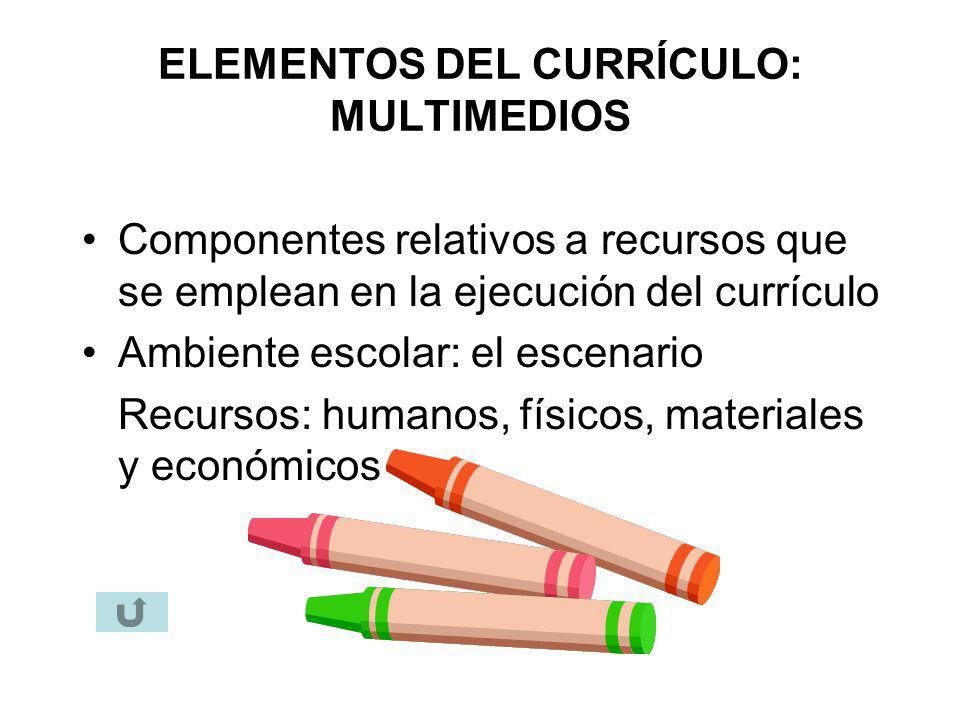 ELEMENTOS DEL CURRÍCULO: MULTIMEDIOS Componentes relativos a recursos que se emplean en la ejecución del currículo Ambiente escolar: el escenario Recu