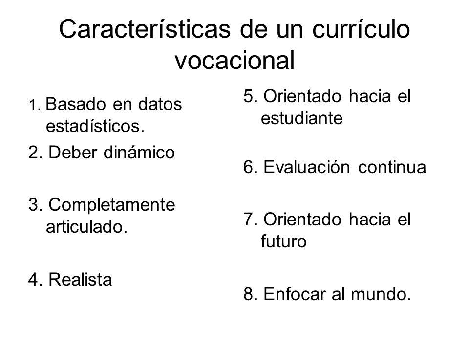 Características de un currículo vocacional 1. Basado en datos estadísticos. 2. Deber dinámico 3. Completamente articulado. 4. Realista 5. Orientado ha
