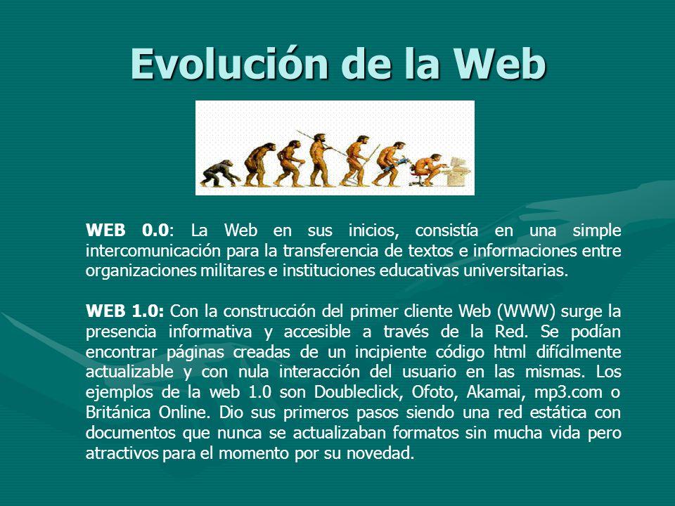 Evolución de la Web WEB 0.0: La Web en sus inicios, consistía en una simple intercomunicación para la transferencia de textos e informaciones entre or