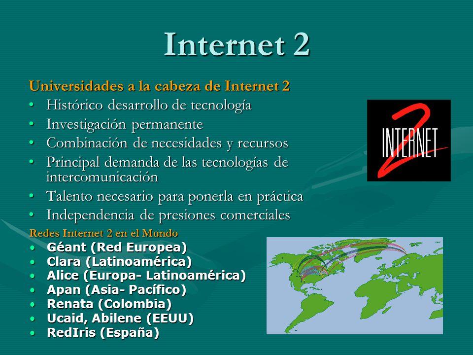 Internet 2 Universidades a la cabeza de Internet 2 Histórico desarrollo de tecnologíaHistórico desarrollo de tecnología Investigación permanenteInvest