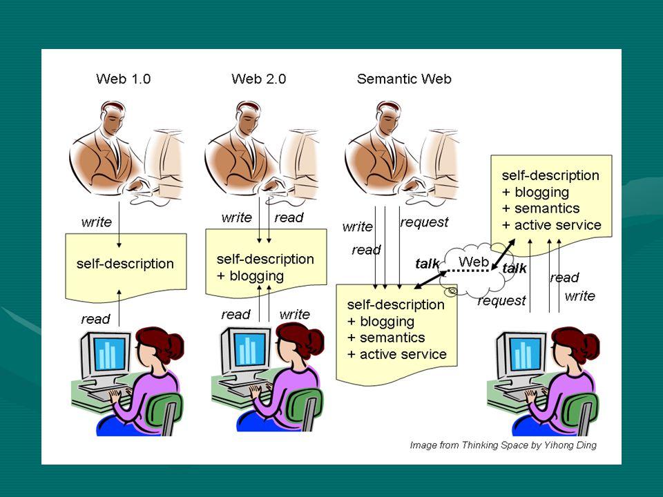 Internet2, mejor conocida como I2 su objetivo básico Desarrollar la próxima generación de aplicaciones telemáticas para facilitar las misiones de investigación y educación de las Universidades.
