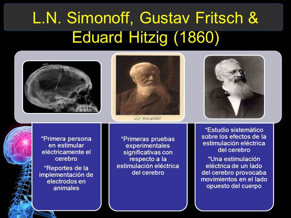 L.N. Simonoff, Gustav Fritsch & Eduard Hitzig (1860) *Primera persona en estimular eléctricamente el cerebro *Reportes de la implementación de electro