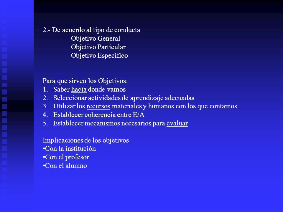 2.- De acuerdo al tipo de conducta Objetivo General Objetivo Particular Objetivo Específico Para que sirven los Objetivos: 1.Saber hacia donde vamos 2