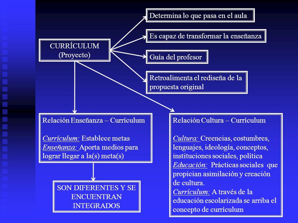 Recursos Didácticos Clasificación Personales Materiales (objetos) Representaciones Del profesor, de los alumnos, de los padres Elementos de la realidad estudiada Visual, sonora, audiovisual, verbal