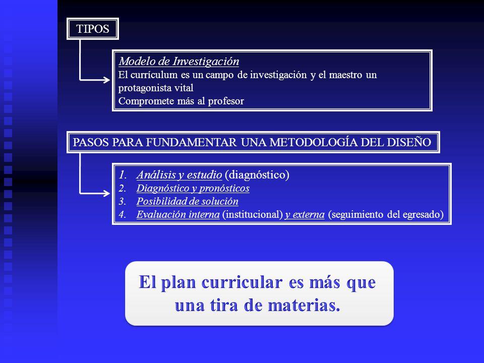 Planeación de la Instrumentación Didáctica ¿Para qué.