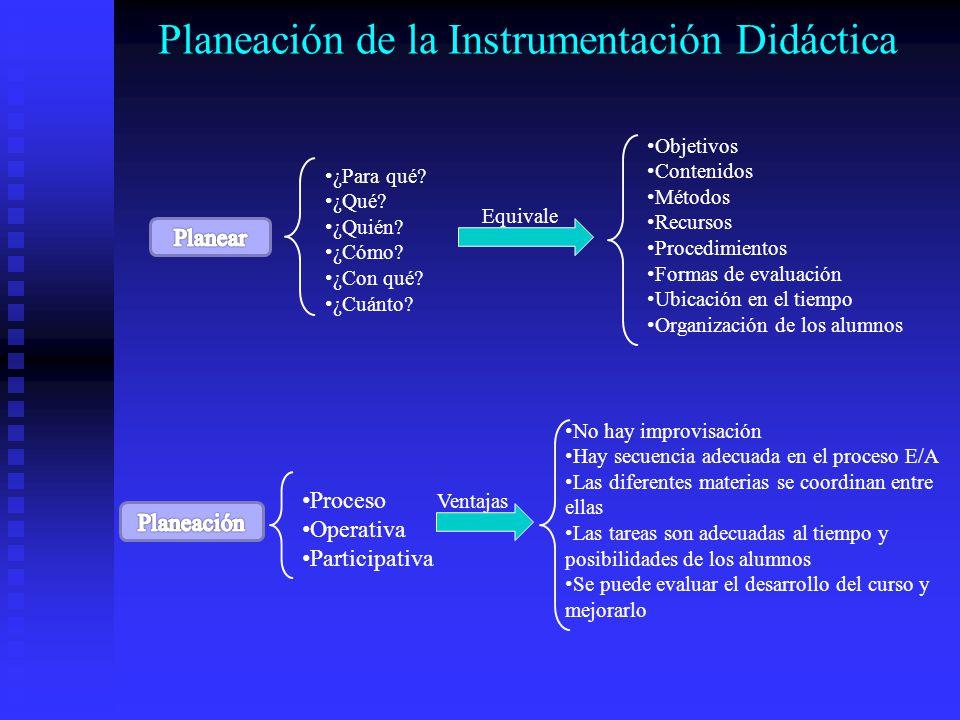 Planeación de la Instrumentación Didáctica ¿Para qué? ¿Qué? ¿Quién? ¿Cómo? ¿Con qué? ¿Cuánto? Equivale Objetivos Contenidos Métodos Recursos Procedimi