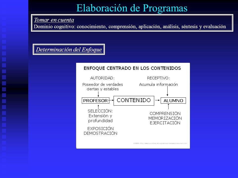 Elaboración de Programas Tomar en cuenta Dominio cognitivo: conocimiento, comprensión, aplicación, análisis, séntesis y evaluación Determinación del E