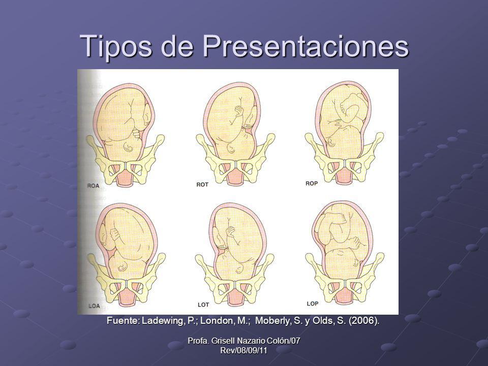 Profa. Grisell Nazario Colón/07 Rev/08/09/11 Tipos de Presentaciones Fuente: Ladewing, P.; London, M.; Moberly, S. y Olds, S. (2006).