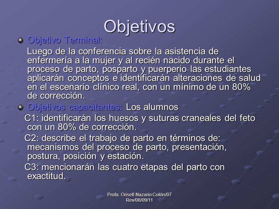 Profa. Grisell Nazario Colón/07 Rev/08/09/11 Objetivos Objetivo Terminal: Luego de la conferencia sobre la asistencia de enfermería a la mujer y al re