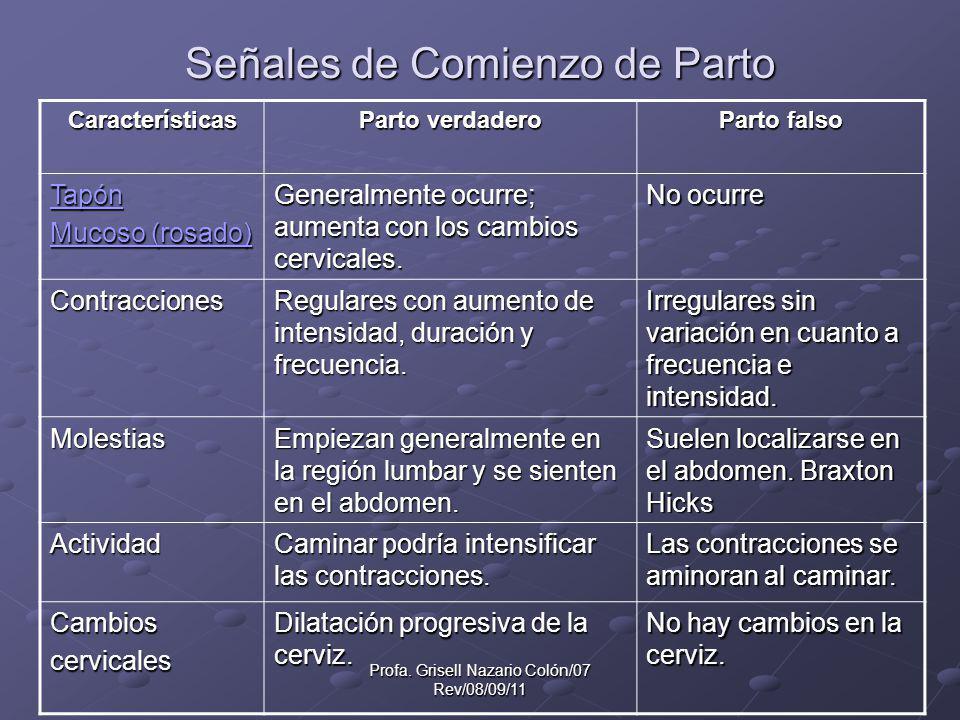 Profa. Grisell Nazario Colón/07 Rev/08/09/11 Señales de Comienzo de Parto Características Parto verdadero Parto falso Tapón Mucoso (rosado) Mucoso (ro