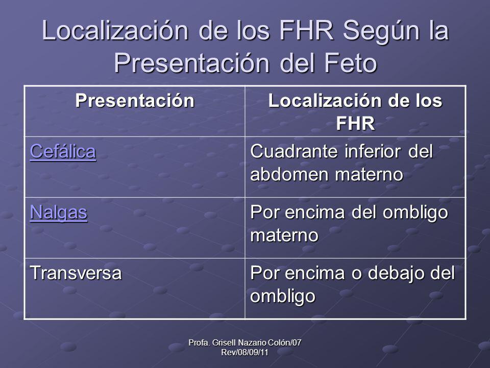 Profa. Grisell Nazario Colón/07 Rev/08/09/11 Localización de los FHR Según la Presentación del Feto Presentación Localización de los FHR Cefálica Cuad