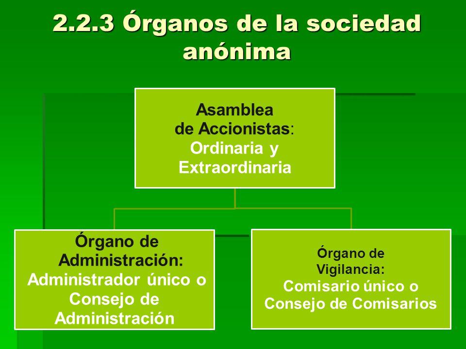 2.2.3 Órganos de la sociedad anónima Asamblea de Accionistas: Ordinaria y Extraordinaria Órgano de Administración: Administrador único o Consejo de Ad