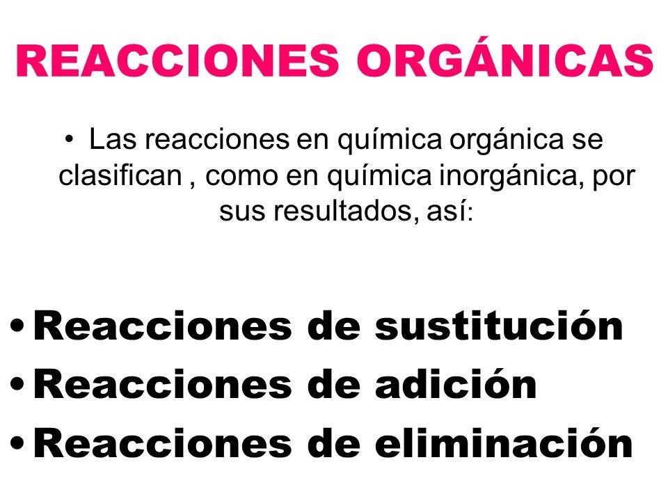 REACCIONES ORGÁNICAS Las reacciones en química orgánica se clasifican, como en química inorgánica, por sus resultados, así : Reacciones de sustitución Reacciones de adición Reacciones de eliminación