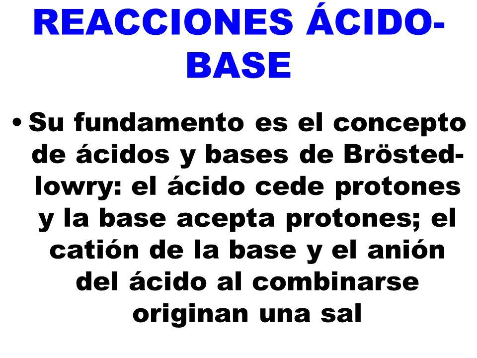 REACCIONES ÁCIDO- BASE Su fundamento es el concepto de ácidos y bases de Brösted- lowry: el ácido cede protones y la base acepta protones; el catión d