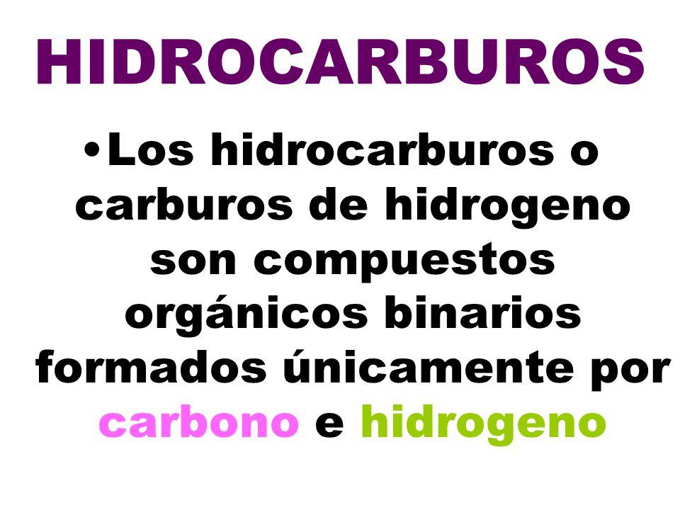 HIDROCARBUROS Los hidrocarburos o carburos de hidrogeno son compuestos orgánicos binarios formados únicamente por carbono e hidrogeno