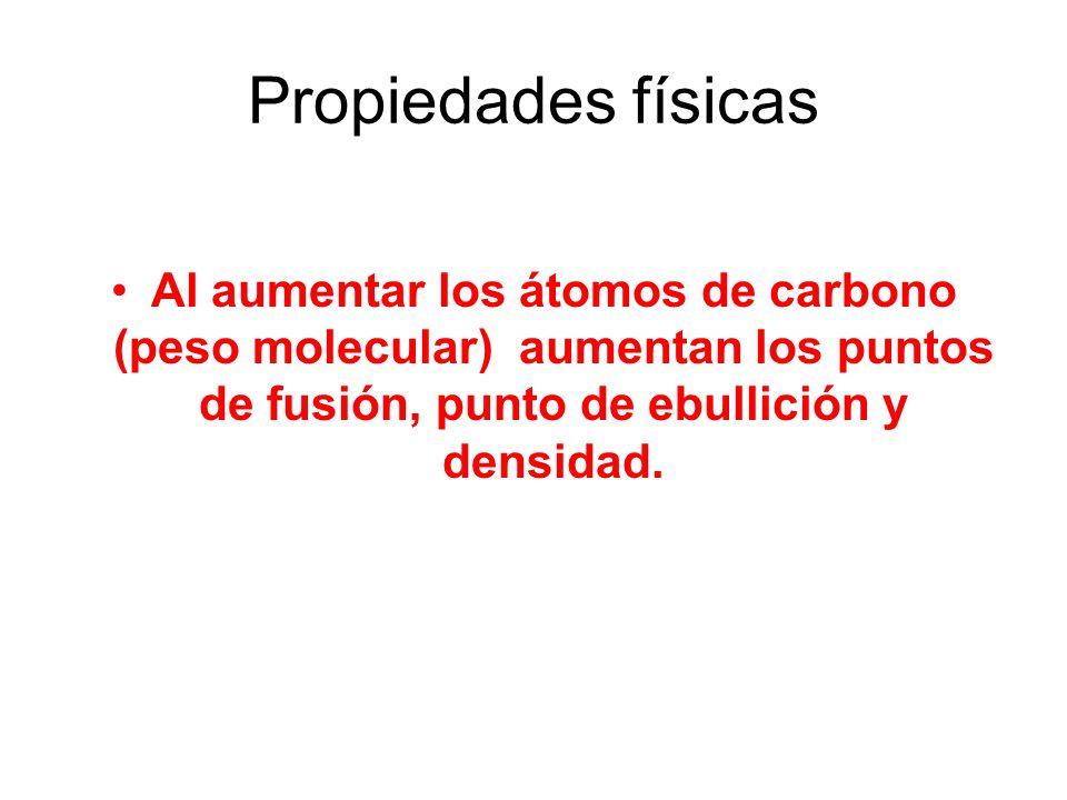 Propiedades físicas Al aumentar los átomos de carbono (peso molecular) aumentan los puntos de fusión, punto de ebullición y densidad.