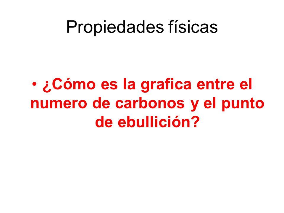 Propiedades físicas ¿Cómo es la grafica entre el numero de carbonos y el punto de ebullición?