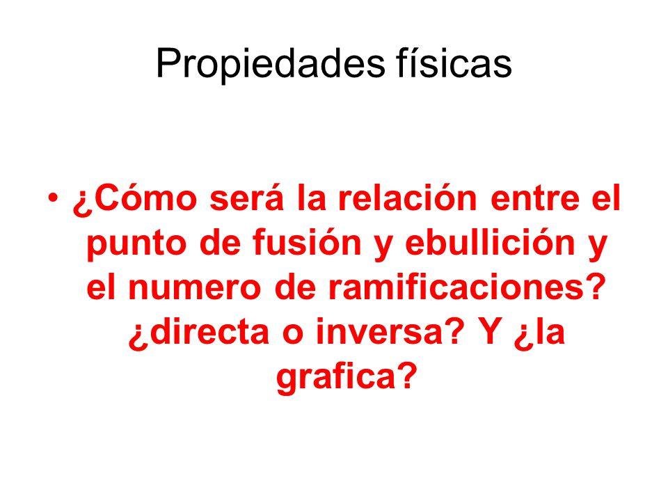 Propiedades físicas ¿Cómo será la relación entre el punto de fusión y ebullición y el numero de ramificaciones.