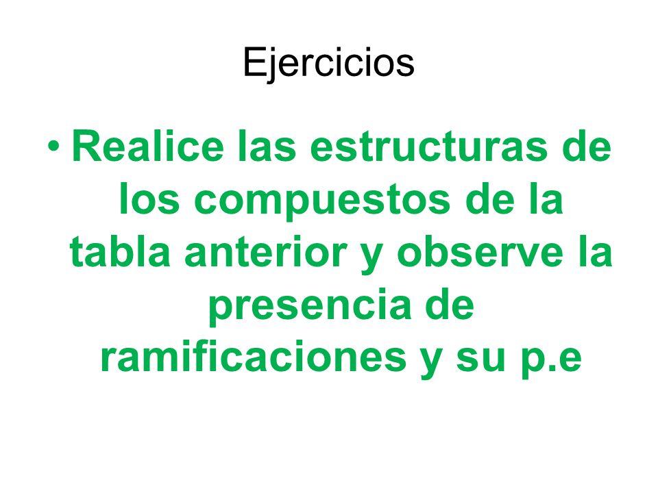Ejercicios Realice las estructuras de los compuestos de la tabla anterior y observe la presencia de ramificaciones y su p.e