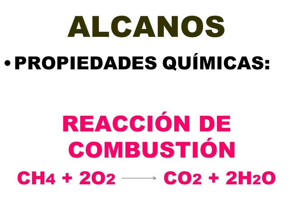ALCANOS PROPIEDADES QUÍMICAS: REACCIÓN DE COMBUSTIÓN CH 4 + 2O 2 CO 2 + 2H 2 O
