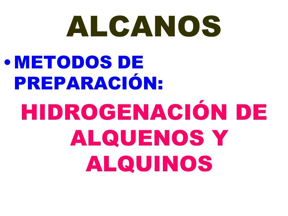 ALCANOS METODOS DE PREPARACIÓN: HIDROGENACIÓN DE ALQUENOS Y ALQUINOS