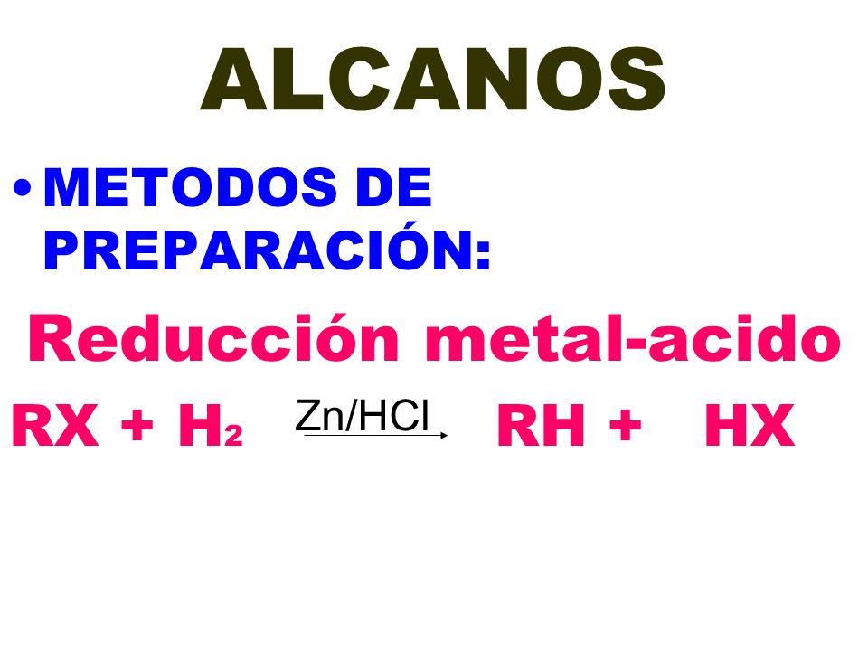 Zn/HCl ALCANOS METODOS DE PREPARACIÓN: Reducción metal-acido RX + H 2 RH + HX
