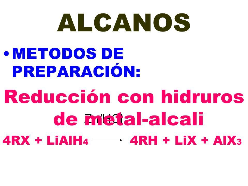 Zn/HCl ALCANOS METODOS DE PREPARACIÓN: Reducción con hidruros de metal-alcali 4RX + LiAlH 4 4RH + LiX + AlX 3