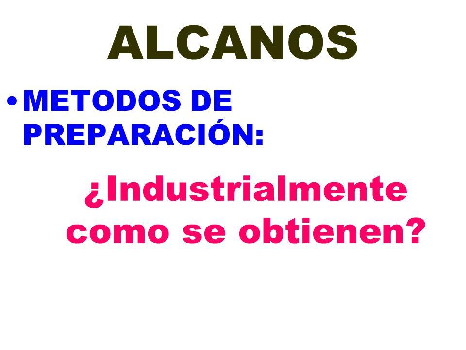 ALCANOS METODOS DE PREPARACIÓN: ¿Industrialmente como se obtienen?