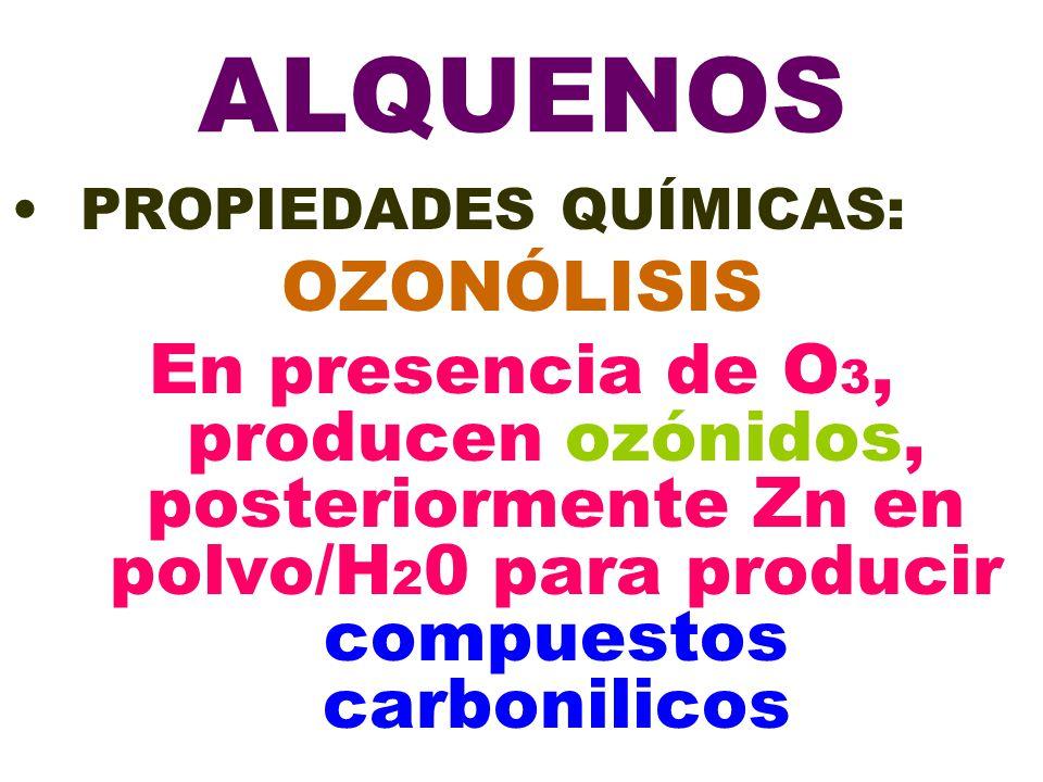 ALQUENOS PROPIEDADES QUÍMICAS: OZONÓLISIS En presencia de O 3, producen ozónidos, posteriormente Zn en polvo/H 2 0 para producir compuestos carbonilicos