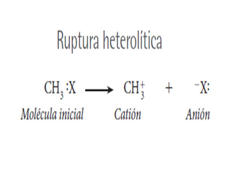 REACCIONES DE ELIMINACIÓN Son características de haluros de alquilo, alcoholes, alcanos, etc.