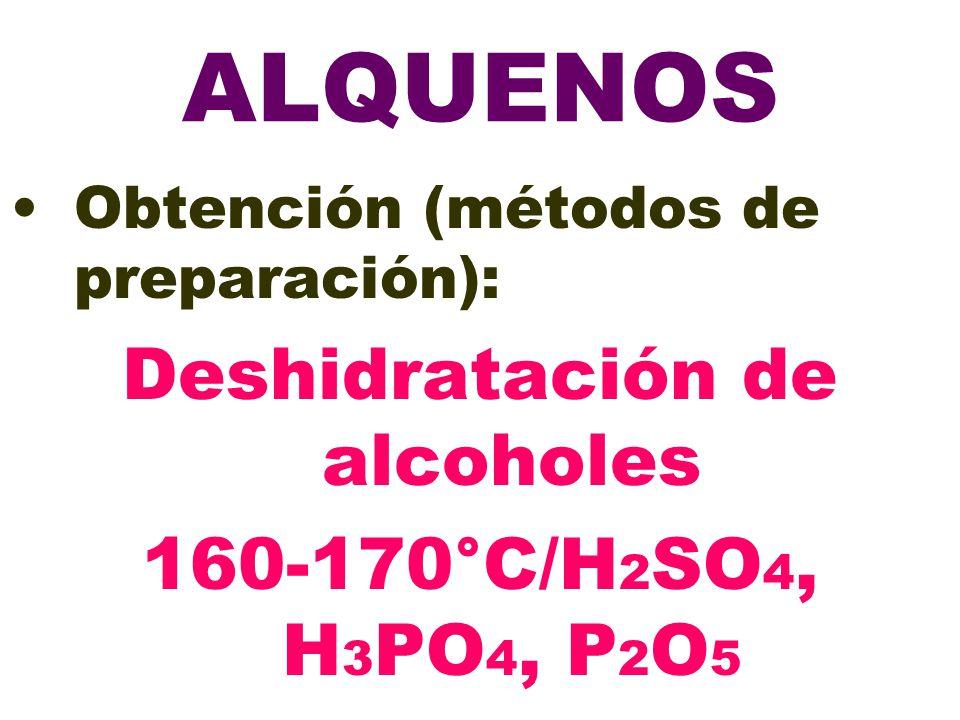 ALQUENOS Obtención (métodos de preparación): Deshidratación de alcoholes 160-170°C/H 2 SO 4, H 3 PO 4, P 2 O 5