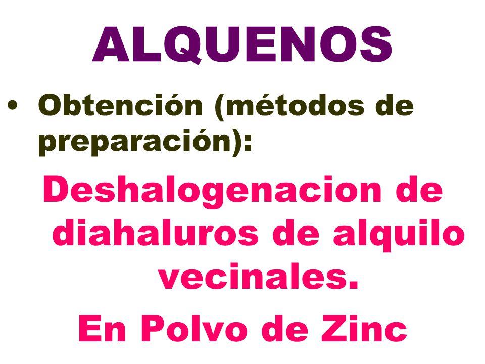 ALQUENOS Obtención (métodos de preparación): Deshalogenacion de diahaluros de alquilo vecinales. En Polvo de Zinc