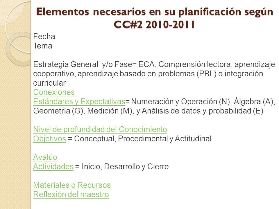 Elementos necesarios en su planificación según CC#2 2010-2011 Fecha Tema Estrategia General y/o Fase= ECA, Comprensión lectora, aprendizaje cooperativo, aprendizaje basado en problemas (PBL) o integración curricular Conexiones Estándares y ExpectativasEstándares y Expectativas= Numeración y Operación (N), Álgebra (A), Geometría (G), Medición (M), y Análisis de datos y probabilidad (E) Nivel de profundidad del Conocimiento ObjetivosObjetivos = Conceptual, Procedimental y Actitudinal Avalúo ActividadesActividades = Inicio, Desarrollo y Cierre Materiales o Recursos Reflexión del maestro