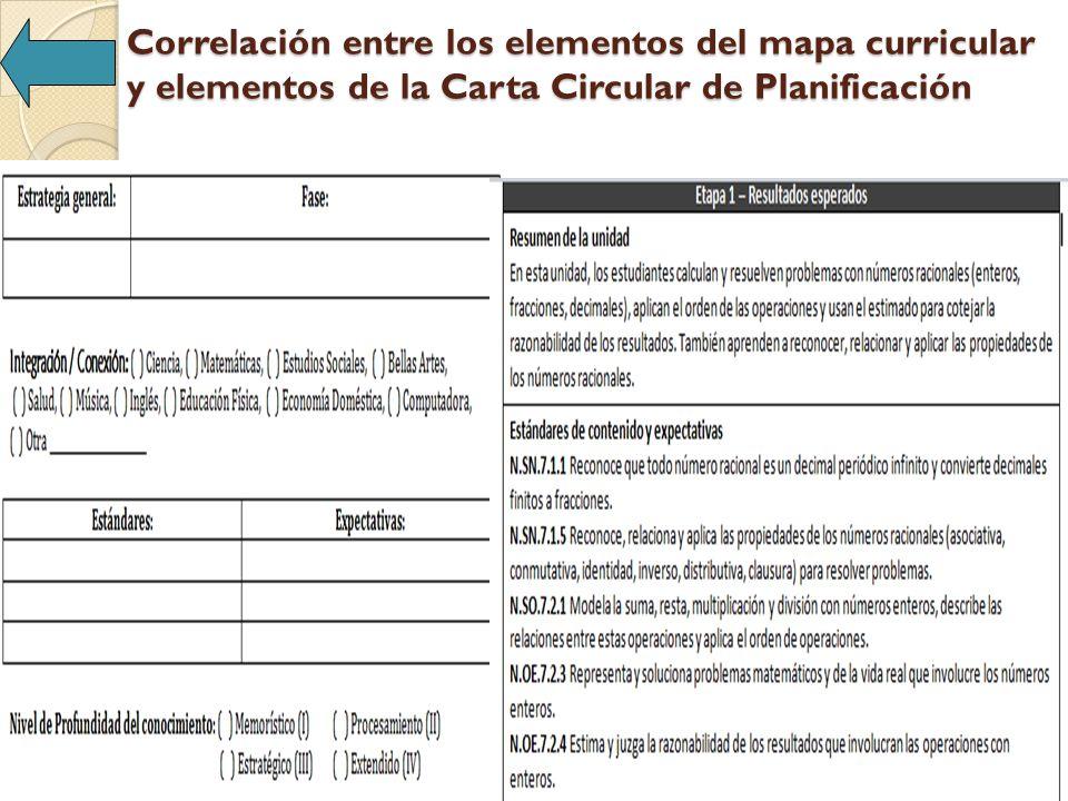 Correlación entre los elementos del mapa curricular y elementos de la Carta Circular de Planificación Elementos Planificación cc#2-2010-2011 Localización en el Mapa Curricular I.
