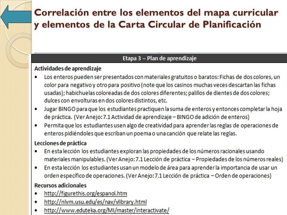 Correlación entre los elementos del mapa curricular y elementos de la Carta Circular de Planificación Elementos Planificación cc#2-2010-2011 Localización en el Mapa Curricular V.