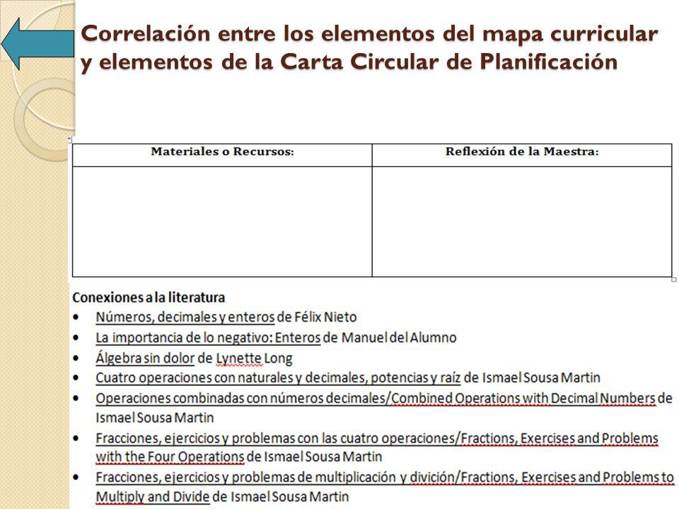 Correlación entre los elementos del mapa curricular y elementos de la Carta Circular de Planificación Elementos Planificación cc#2-2010-2011 Localización en el Mapa Curricular VII.
