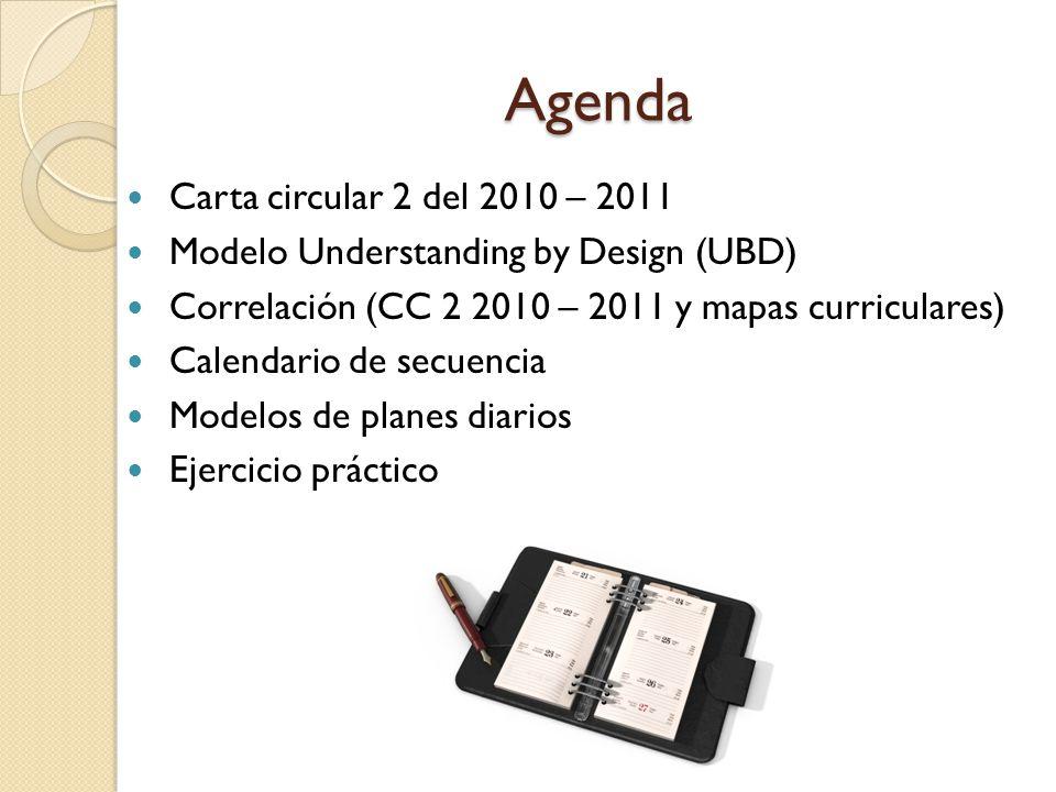 Agenda Carta circular 2 del 2010 – 2011 Modelo Understanding by Design (UBD) Correlación (CC 2 2010 – 2011 y mapas curriculares) Calendario de secuencia Modelos de planes diarios Ejercicio práctico
