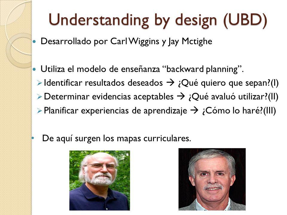 Understanding by design (UBD) Desarrollado por Carl Wiggins y Jay Mctighe Utiliza el modelo de enseñanza backward planning.