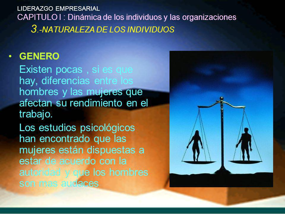LIDERAZGO EMPRESARIAL CAPITULO I : Dinámica de los individuos y las organizaciones 3.-NATURALEZA DE LOS INDIVIDUOS GENERO Existen pocas, si es que hay