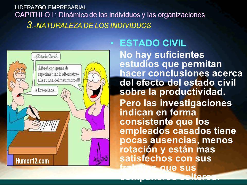 LIDERAZGO EMPRESARIAL CAPITULO I : Dinámica de los individuos y las organizaciones 3.-NATURALEZA DE LOS INDIVIDUOS ESTADO CIVIL No hay suficientes est