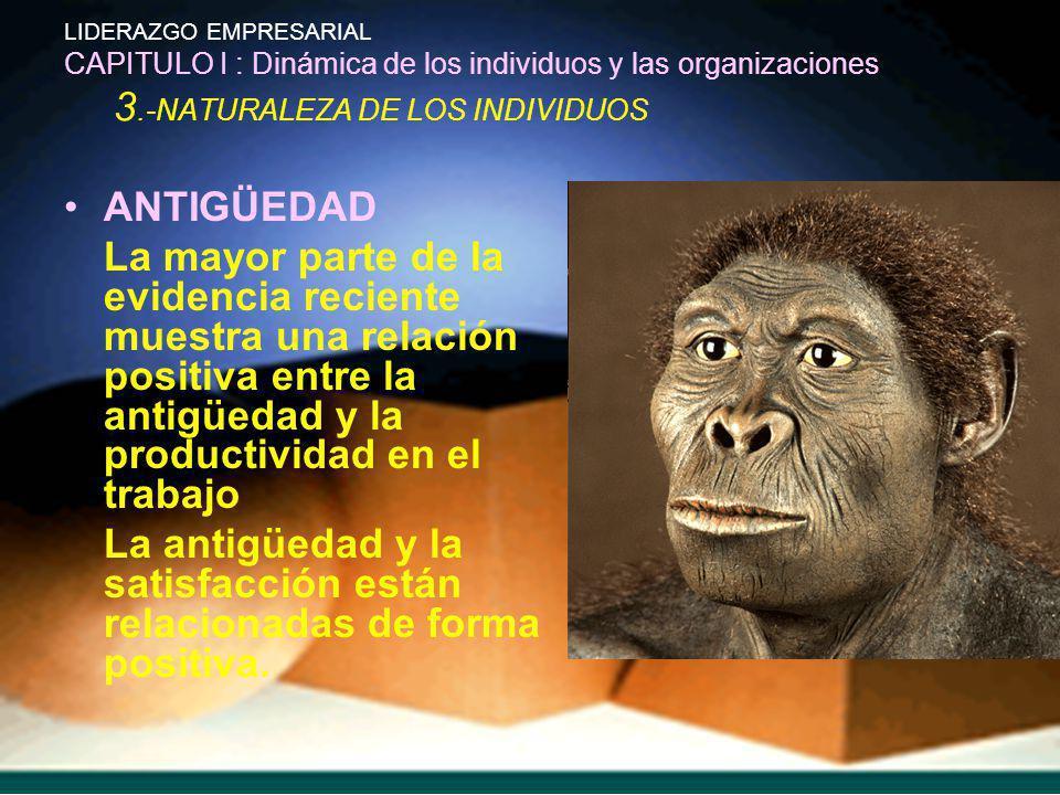 LIDERAZGO EMPRESARIAL CAPITULO I : Dinámica de los individuos y las organizaciones 3.-NATURALEZA DE LOS INDIVIDUOS ANTIGÜEDAD La mayor parte de la evi