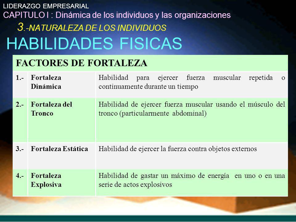 LIDERAZGO EMPRESARIAL CAPITULO I : Dinámica de los individuos y las organizaciones 3.-NATURALEZA DE LOS INDIVIDUOS HABILIDADES FISICAS FACTORES DE FOR