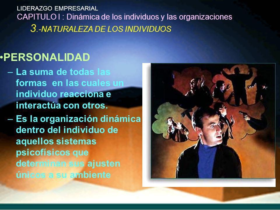 LIDERAZGO EMPRESARIAL CAPITULO I : Dinámica de los individuos y las organizaciones 3.-NATURALEZA DE LOS INDIVIDUOS PERSONALIDAD –La suma de todas las
