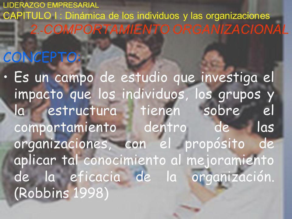 LIDERAZGO EMPRESARIAL CAPITULO I : Dinámica de los individuos y las organizaciones 2.- COMPORTAMIENTO ORGANIZACIONAL CONCEPTO: Es un campo de estudio