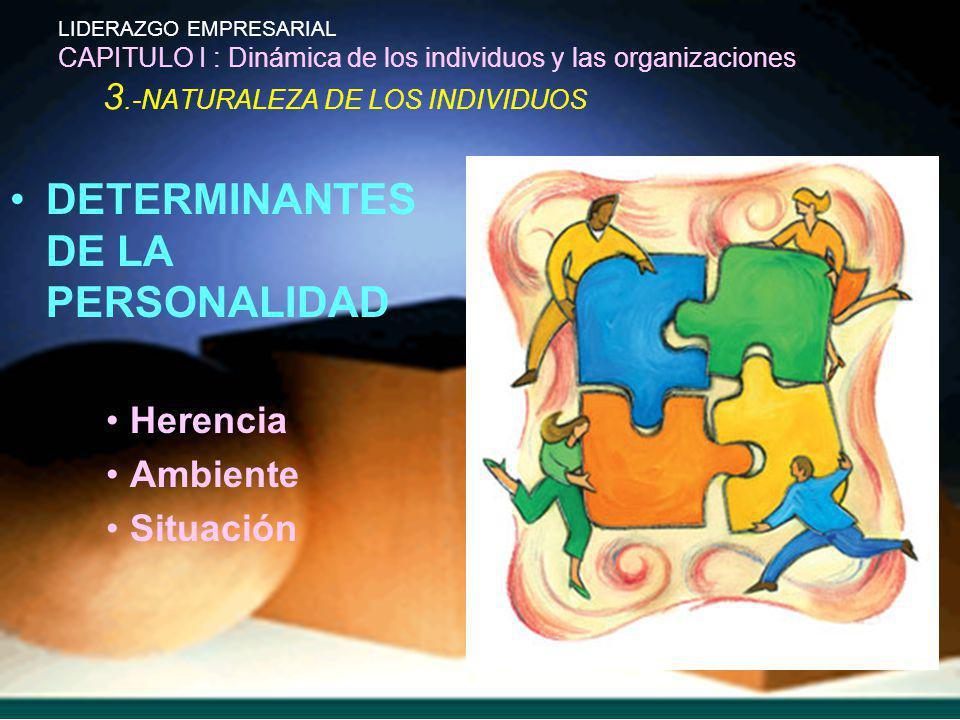 LIDERAZGO EMPRESARIAL CAPITULO I : Dinámica de los individuos y las organizaciones 3.-NATURALEZA DE LOS INDIVIDUOS DETERMINANTES DE LA PERSONALIDAD He