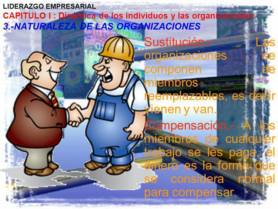 LIDERAZGO EMPRESARIAL CAPITULO I : Dinámica de los individuos y las organizaciones 3.-NATURALEZA DE LAS ORGANIZACIONES Sustitución.- Las organizacione