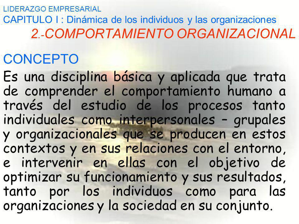 LIDERAZGO EMPRESARIAL CAPITULO I : Dinámica de los individuos y las organizaciones 2.- COMPORTAMIENTO ORGANIZACIONAL CONCEPTO Es una disciplina básica