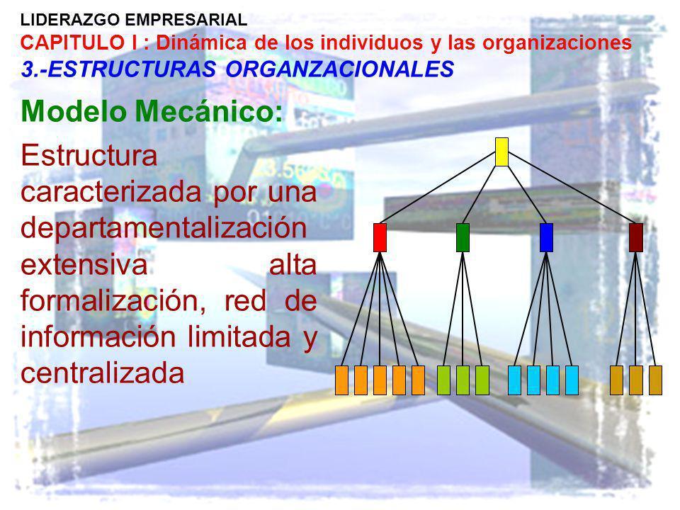 LIDERAZGO EMPRESARIAL CAPITULO I : Dinámica de los individuos y las organizaciones 3.-ESTRUCTURAS ORGANZACIONALES Modelo Mecánico: Estructura caracter