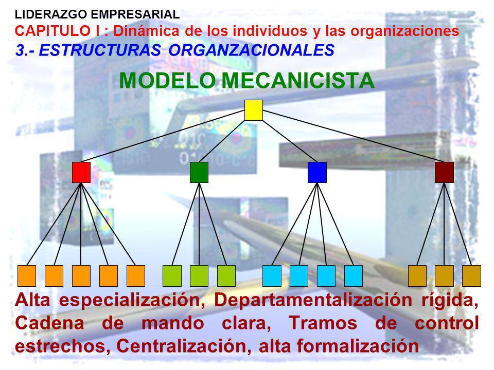 LIDERAZGO EMPRESARIAL CAPITULO I : Dinámica de los individuos y las organizaciones 3.- ESTRUCTURAS ORGANZACIONALES MODELO MECANICISTA Alta especializa