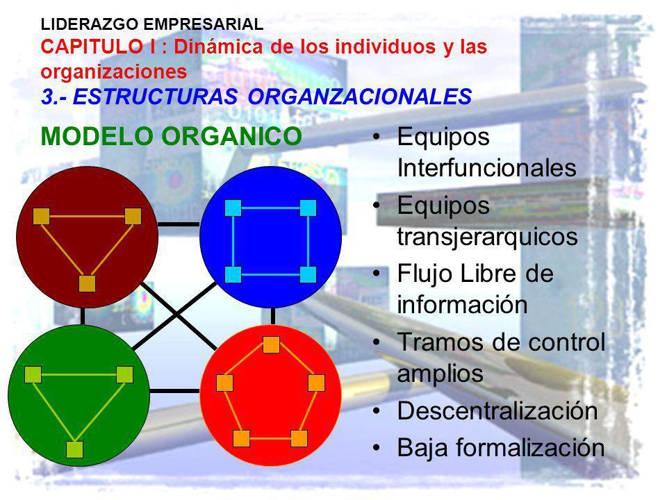 LIDERAZGO EMPRESARIAL CAPITULO I : Dinámica de los individuos y las organizaciones 3.- ESTRUCTURAS ORGANZACIONALES MODELO ORGANICOEquipos Interfuncion